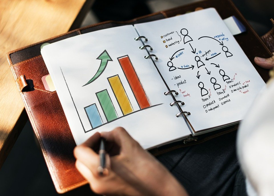 Marketing and Sales Alignment – Best Practice for Business Leaders